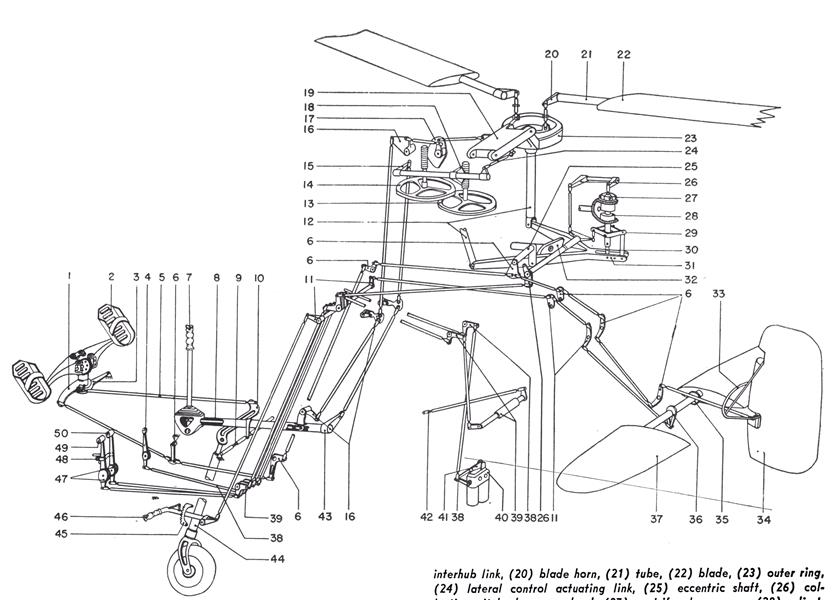 Design and Flight Characteristics of the Flettner Fi-282 Helicopter, Page: 61 - JUNE 1946 | Aviation Week