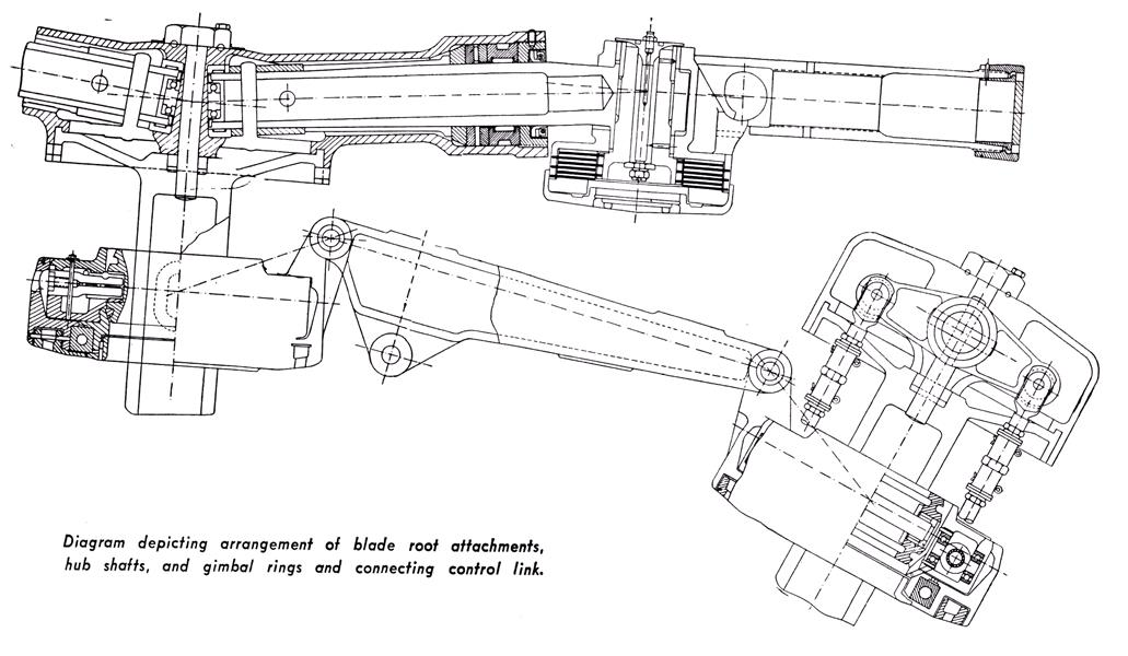 Design and Flight Characteristics of the Flettner Fi-282 Helicopter, Page: 62 - JUNE 1946 | Aviation Week