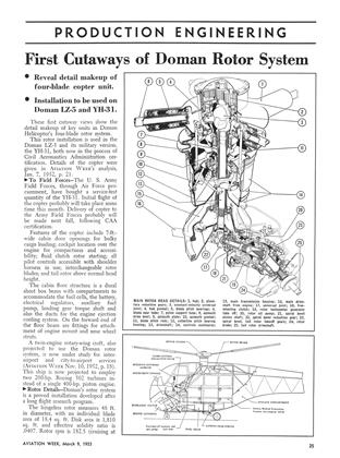 First Cutaways of Doman Rotor System, Page: 25 - MARCH 9, 1953 | Aviation Week