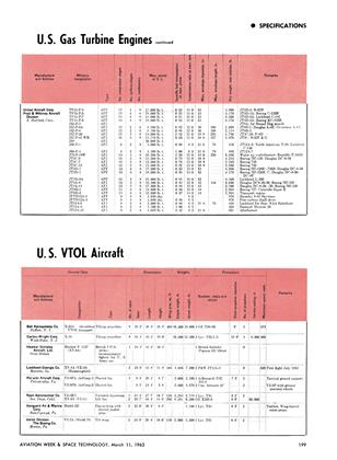 U.s. Vtol Aircraft, Page: 199 - MARCH 11, 1963 | Aviation Week
