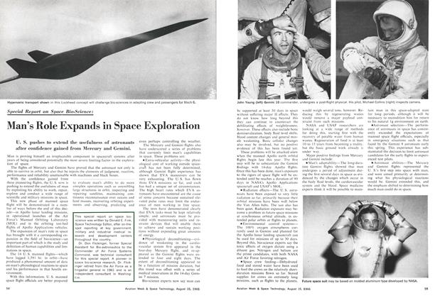 Man's Role Expands in Space Exploration, Page: 54 - August 15, 1966   Aviation Week