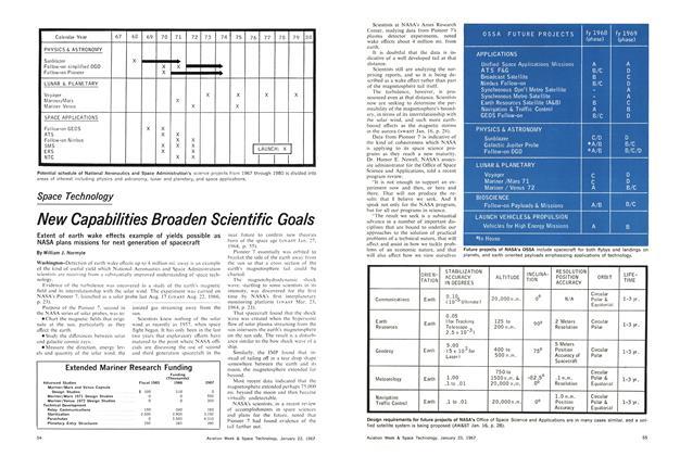 New Capabilities Broaden Scientific Goals, Page: 54 - January 23, 1967   Aviation Week