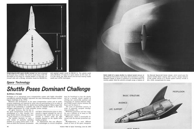 Shuttle Poses Dominant Challenge, Page: 96 - June 22, 1970   Aviation Week
