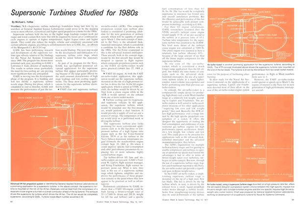 Supersonic Turbines Studied for 1980s, Page: 68 - May 10, 1971   Aviation Week