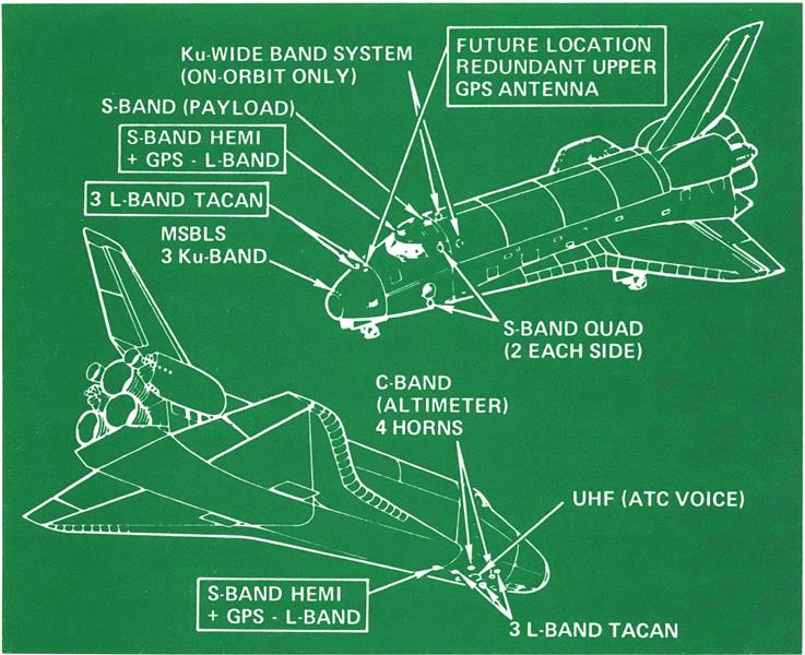Four Orbiters to Get Navstar Capability, Page: 188 - April 30, 1979 | Aviation Week